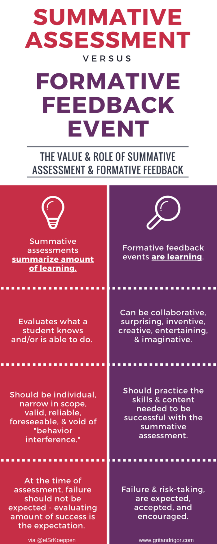 Summative vs Formative Feedback (1).png
